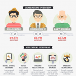 The-Psychology-of-Successfully-Marketing-to-Millennials-Infographic