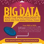 Big-Data-and-the-psychologist's-role-on-the-analytical-team_1-thumb