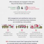 employee satisfaction business